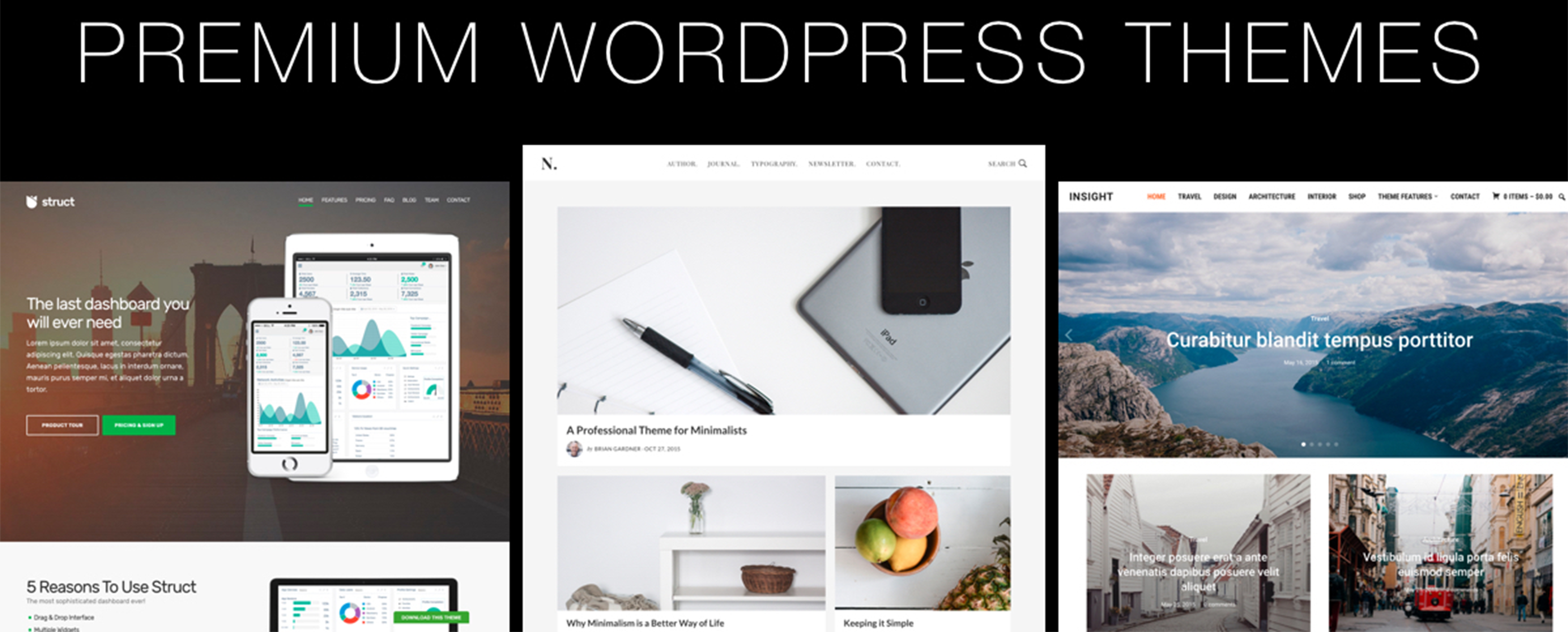 Best WordPress Themes of 2021: Free, Paid and Business